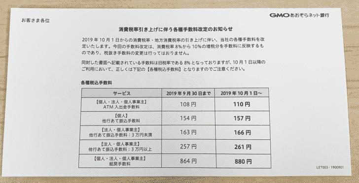 消費税引き上げに伴う各種手数料改定のお知らせ