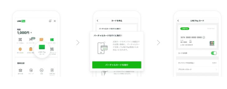 LINE Pay カード(LINE Pay バーチャルカード)