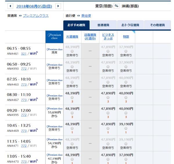 ANA国内線特典航空券への交換の必要マイル数
